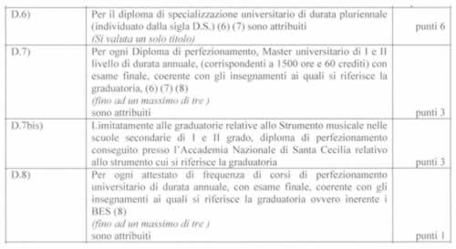 Master II fascia