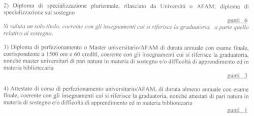 Master III Fascia